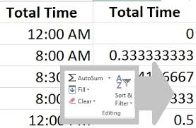 Timesheet Formulas In Excel Its About Time Excel Timesheet Formulas Pryor Learning Solutions