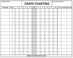 Craps Payout Chart Printable Best Games Play For Free
