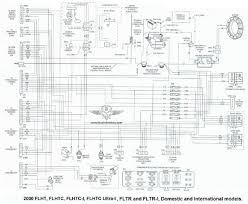 harley davidson wiring diagrams and schematics 2000 flht flhtc
