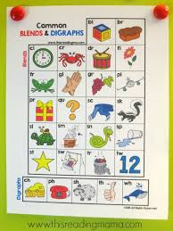 Free Ending Blends Chart Free Blends And Digraphs Chart
