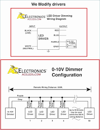 lutron dimming ballast wiring diagram wiring diagram lutron dimmer ballast wiring diagram wiring diagram librarylutron dimming ballast wiring diagram lovely lutron fluorescent light