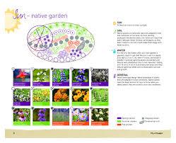 Small Picture Sample garden design sun native garden City of Guelph