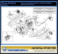 asv wiring diagram asv wiring diagrams cars asv pt 80 wiring diagram asv automotive wiring diagrams