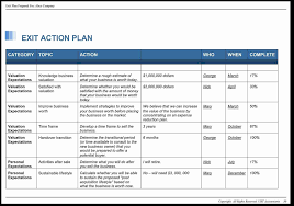 Contingency Plan Template Excel Best Of Emergency Action Plan ...
