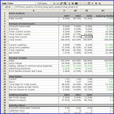 Business Ratios Give You Type Of Business Comparisons Bplans
