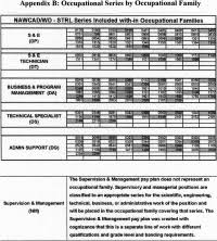 Naf To Gs Equivalent Chart Wg To Gs Equivalent Chart Top Result Naf To Gs