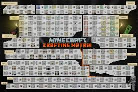 minecraft crafting. Minecraft-crafting-guide Minecraft Crafting E