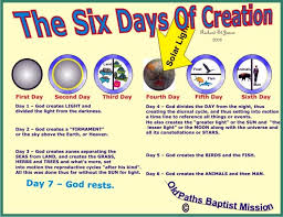 6 Days Of Creation Chart All About Dispensational Truth Creation