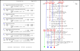 work samples. WHAT IS A DIGITAL SCRIPT SUPERVISOR?