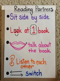 Book Talk Anchor Chart Uncategorized The Life Of A Workshop Teacher