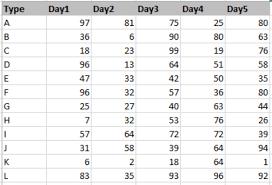 Power Bi Waterfall Chart Multiple Measures Waterfall Chart Using Multiple Measures In Tableau