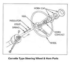chevy horn button assembly diagram wiring diagram libraries 1968 steering wheel horn button removal corvetteforum chevrolet1968 steering wheel horn button removal corvetteforum chevrolet corvette