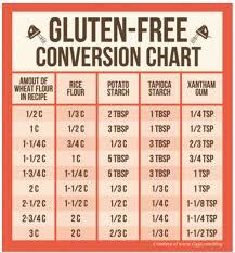 Gluten Free Flour Conversion Chart Gluten Free Conversion Chart