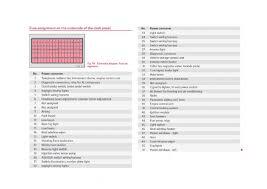 vw up fuse box diagram vw wiring diagrams online