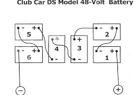club car golf cart wiring diagram for batteries club download 1983 club car wiring diagram at Old Club Car Electrical Diagram