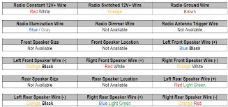 walker wiring diagram walker radio wiring diagram walker wiring diagrams cars