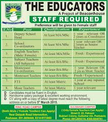 English Teachers Job Peshawar The Educators Job Deputy School