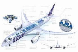 alaska airlines seating chart 737 900 unique lot 767 300 cabin interior