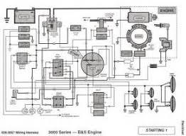 similiar bobcat 873 fuse diagram keywords 753 bobcat fuse panel location on 773 bobcat wiring fuse box diagram
