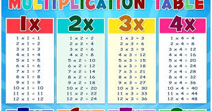 Multiplication Tables Through 12 Free Multiplication Table Worksheets Printable Blank 0 12 Tables