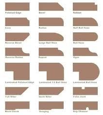 formica laminate countertop edges laminate edge styles with edges edge profile for frame astounding laminate edge formica laminate countertop