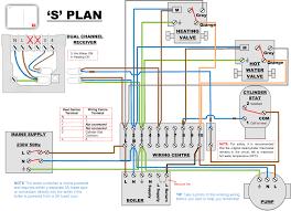 s plan wiring diagram for system boiler trusted wiring diagrams \u2022 Residential Boiler Wiring Diagram boiler wiring diagram s plan fresh wiring diagrams for underfloor rh joescablecar com boiler zone valve