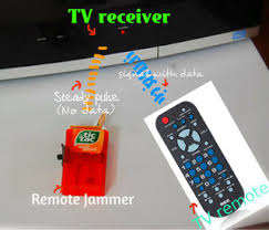 tv jammer. how does it work? tv jammer