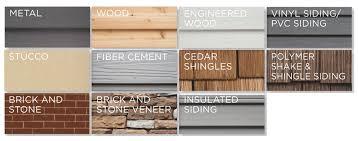 exterior house siding options. exterior cladding, vinyl siding, aluminum, wood, shakes and shingles, insulated siding house options