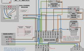 complex vauxhall zafira wiring diagram download opel astra g wiring Opel Astra G Tuning primary fan coil wiring diagram inspirational of daikin fan coil units wiring diagram carrier unit