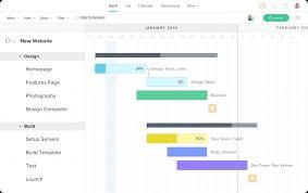 Office 2010 Gantt Chart Template Astounding Microsoft Office 2010 Excel Gantt Chart Template