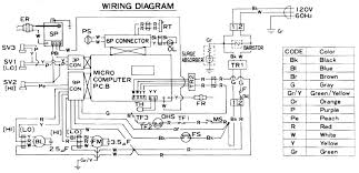 rinnai heater gouhobandgraw rinnai wiring diagram
