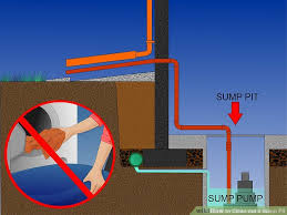 image titled clean out a sump pit step 1