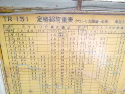 Tadano 40 Ton Crane Load Chart Silicon International Pvt Ltd