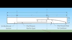 gfrc post tension cantilever glass fiber reinforced concrete