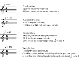 How to read music fast: How To Learn To Read Sheet Music Quora
