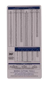 Inches Per Revolution Chart Morse Plastic Pocket Chart 3 Pack Machinist Reference For Decimal Equivalents Recommended Drill Sizes For Taps And Useful Formulas