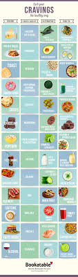 Healthy Unhealthy Food Chart Healthy Chart
