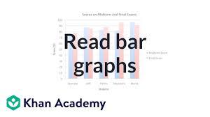 Reading Bar Graphs Video Khan Academy