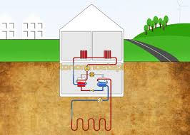Геотермальное отопление за счет тепла земли принцип работы  геотермальное тепло