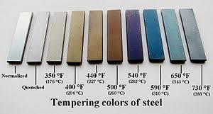 Tempering Metallurgy Wikipedia