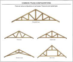 Design Of Fink Type Roof Truss 10 Savory Roofing Repair Asphalt Shingles Ideas Roof
