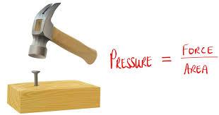 Image result for pressure