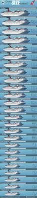 Carnival Ship Comparison Chart Does Size Matter Carnival Cruise Ships By Size Cruise