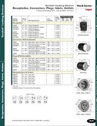 nema l14 30p plug wiring diagram wirdig