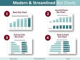 Let S Make A Bar Chart Dataviz Challenge 2 Can You Make A Basic Bar Chart
