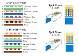 tia eia 568b wiring standard diagram wiring diagram libraries tia 568 wiring diagram wiring diagramstia eia 568b diagram wiring diagram posts tia eia 568b wiring