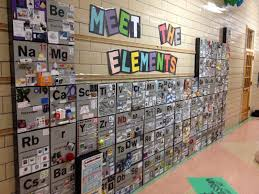 periodic table project periodic table chemistry and school periodic table project
