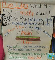 Main Idea Detail Lessons Tes Teach