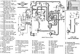 harley davidson wiring diagram download harley davidson golf cart wiring diagram pdf at Harley Davidson Golf Cart Wiring Diagram