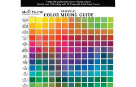 Acrylic Paint Mixing Chart Now Is The Time For You To Know The Truth About Color Mixing
